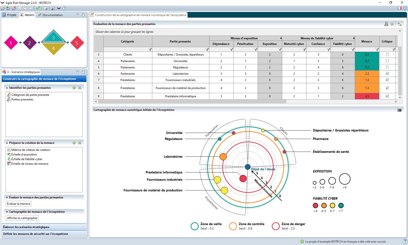 Capture d'écran : Atelier 3 - Cartographie des parties prenantes